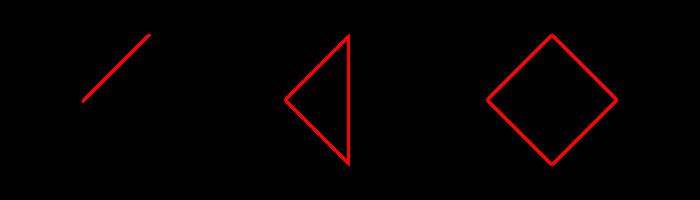 Quadratura, Quadratura a T, Grande Croce