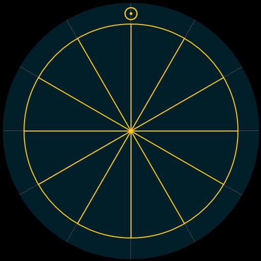 Pianeti e Chakra: dodici petali, dodici segni zodiacali